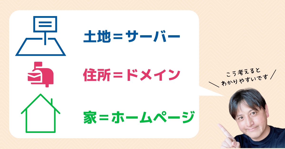 サーバー・ドメイン・ホームページ